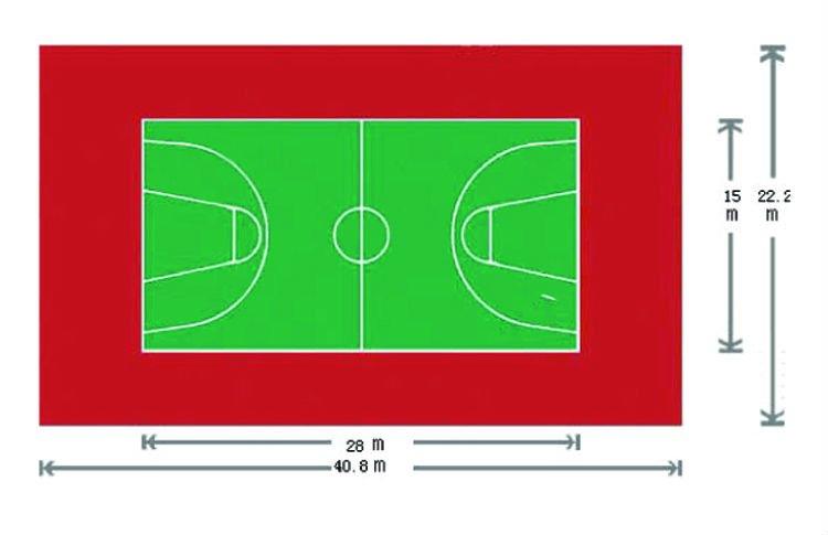 Elementary school basketball court dimensions